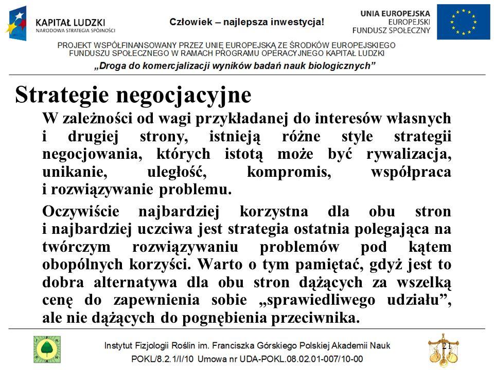 Strategie negocjacyjne