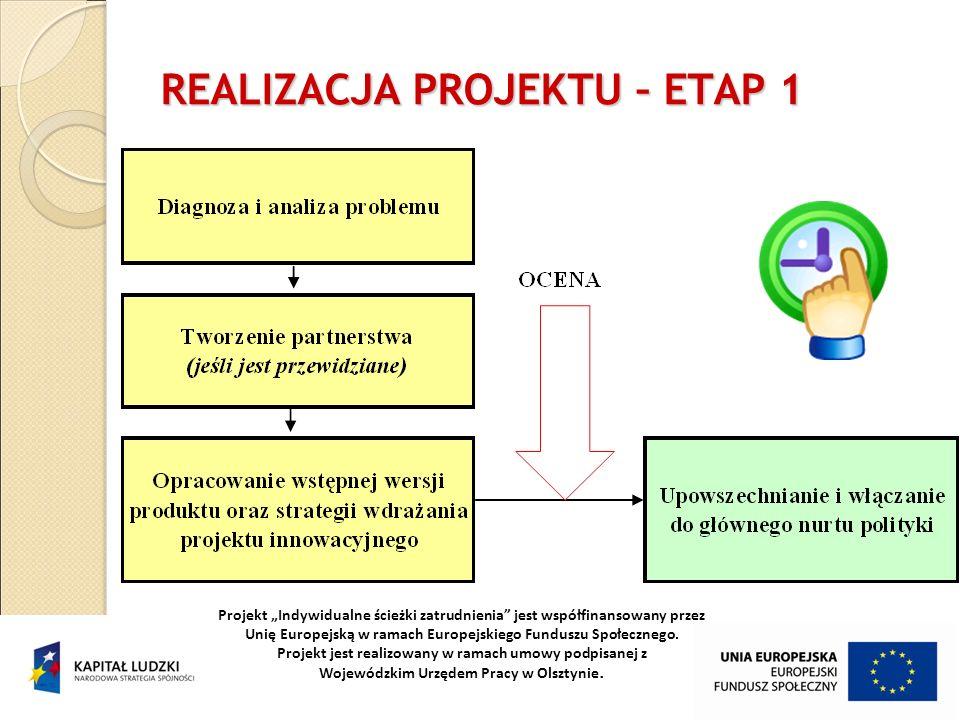 REALIZACJA PROJEKTU – ETAP 1