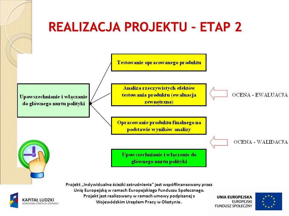 REALIZACJA PROJEKTU – ETAP 2