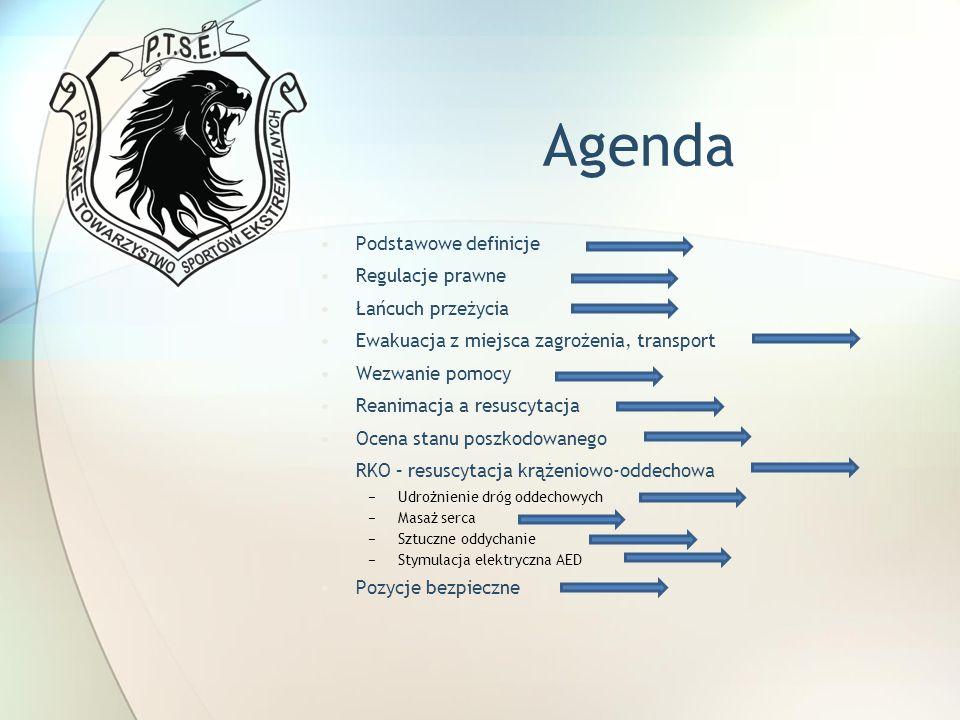 Agenda Podstawowe definicje Regulacje prawne Łańcuch przeżycia