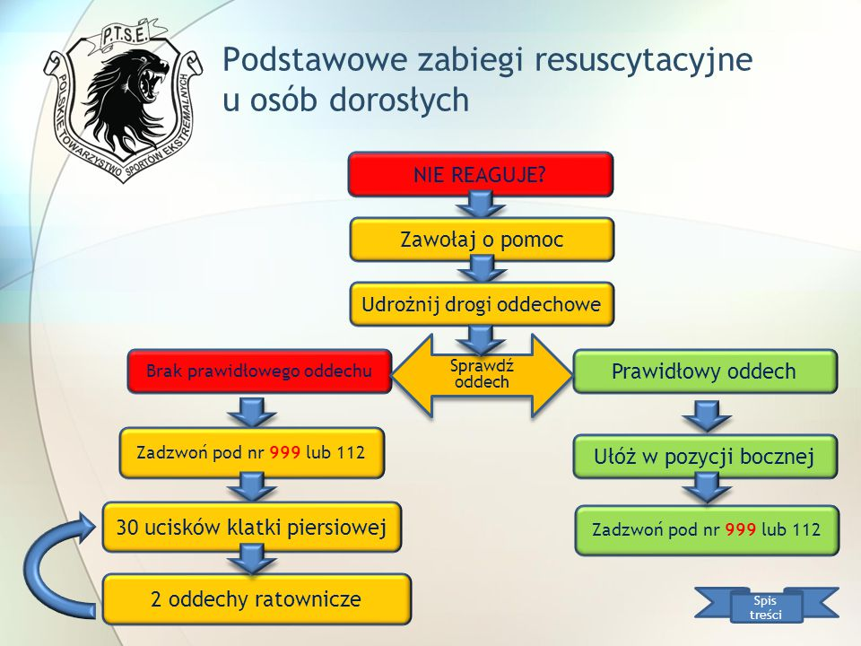 Podstawowe zabiegi resuscytacyjne u osób dorosłych