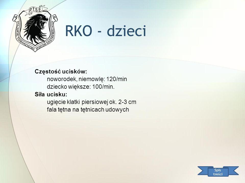 RKO - dzieci Częstość ucisków: noworodek, niemowlę: 120/min