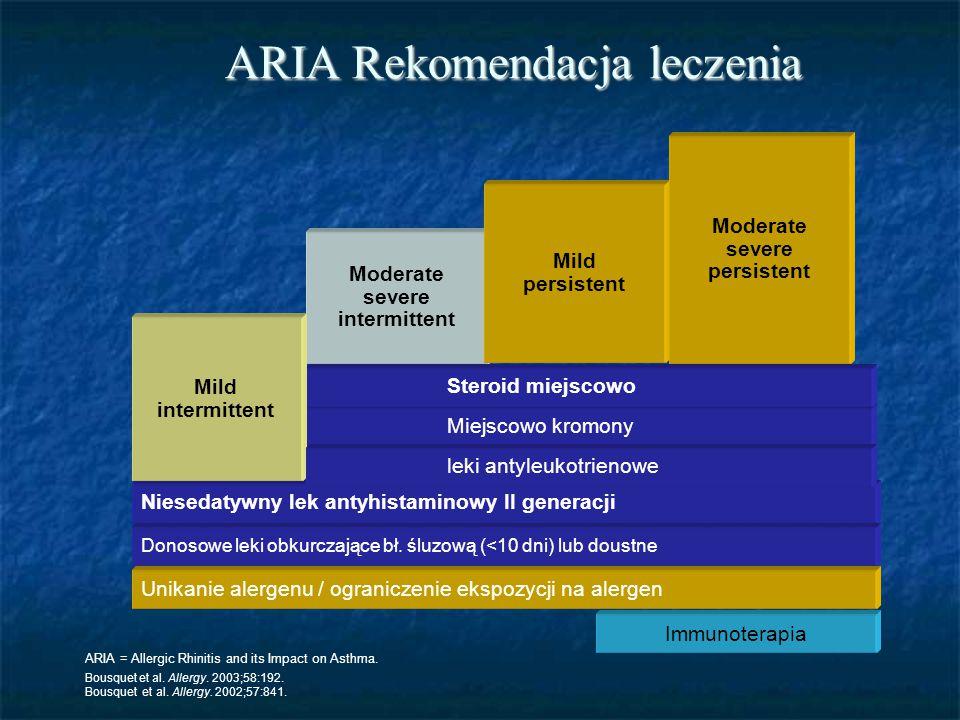 ARIA Rekomendacja leczenia