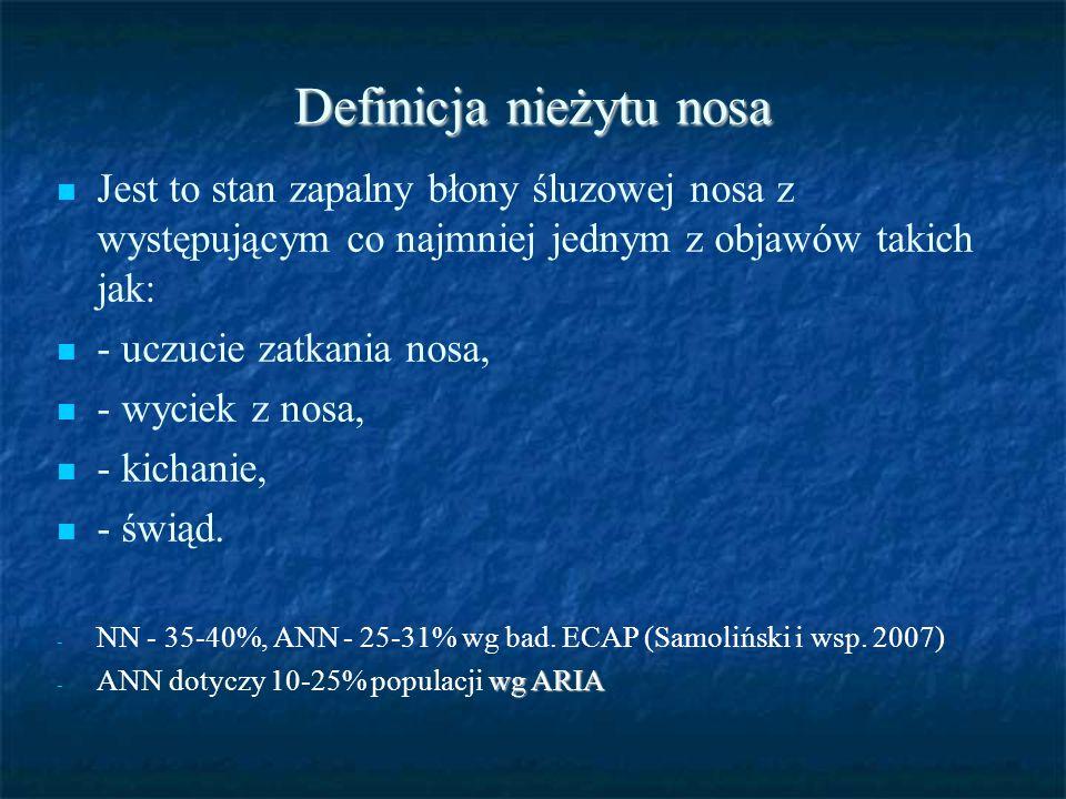 Definicja nieżytu nosa