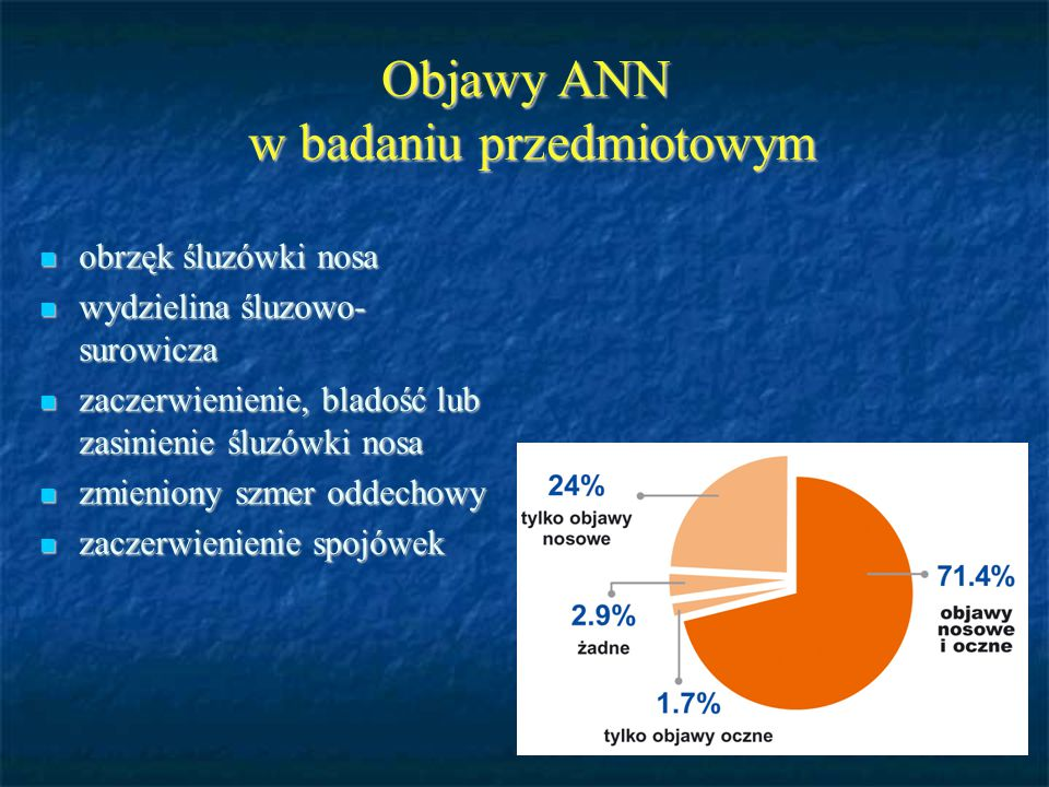 Objawy ANN w badaniu przedmiotowym