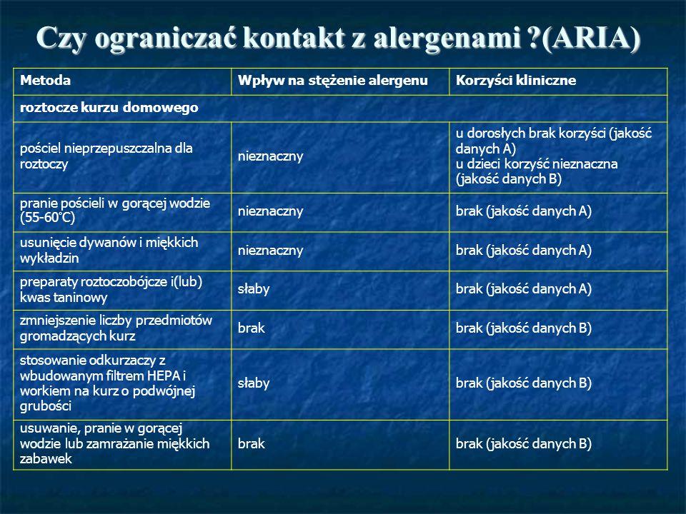 Czy ograniczać kontakt z alergenami (ARIA)