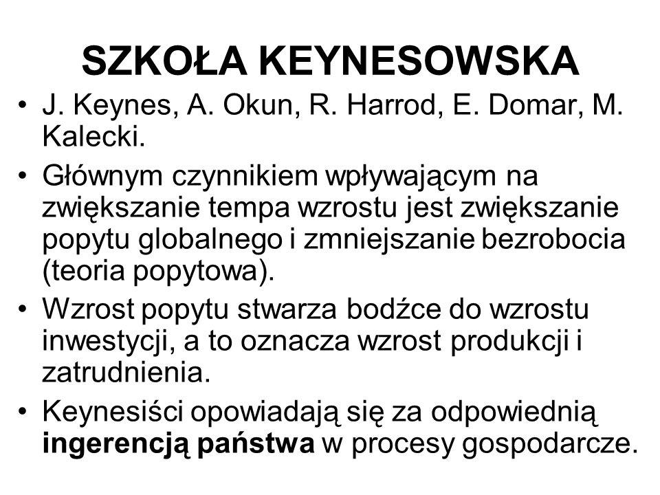 SZKOŁA KEYNESOWSKA J. Keynes, A. Okun, R. Harrod, E. Domar, M. Kalecki.