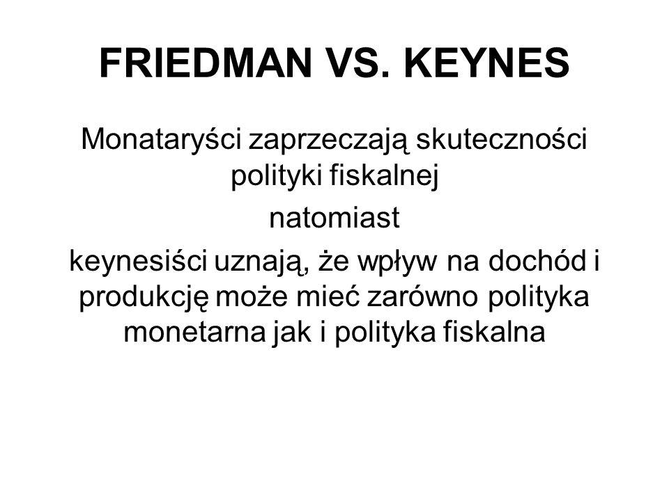 Monataryści zaprzeczają skuteczności polityki fiskalnej