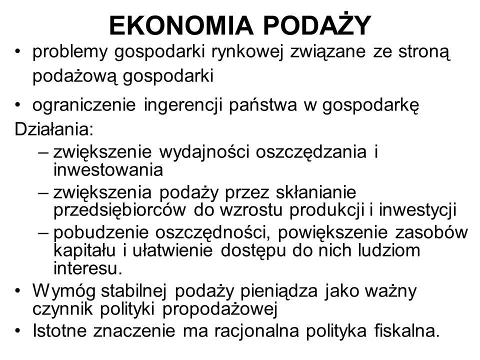 EKONOMIA PODAŻY problemy gospodarki rynkowej związane ze stroną podażową gospodarki. ograniczenie ingerencji państwa w gospodarkę.