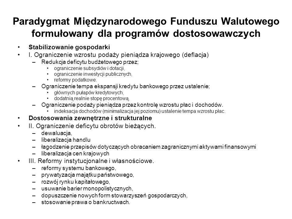 Paradygmat Międzynarodowego Funduszu Walutowego formułowany dla programów dostosowawczych