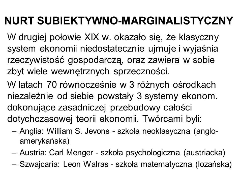NURT SUBIEKTYWNO-MARGINALISTYCZNY