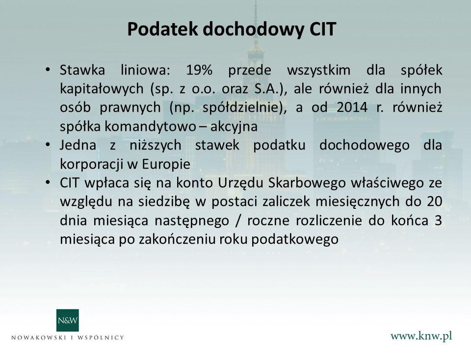 Podatek dochodowy CIT