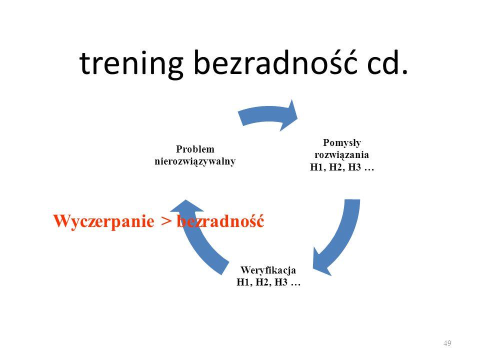 trening bezradność cd. Wyczerpanie > bezradność Pomysły Problem