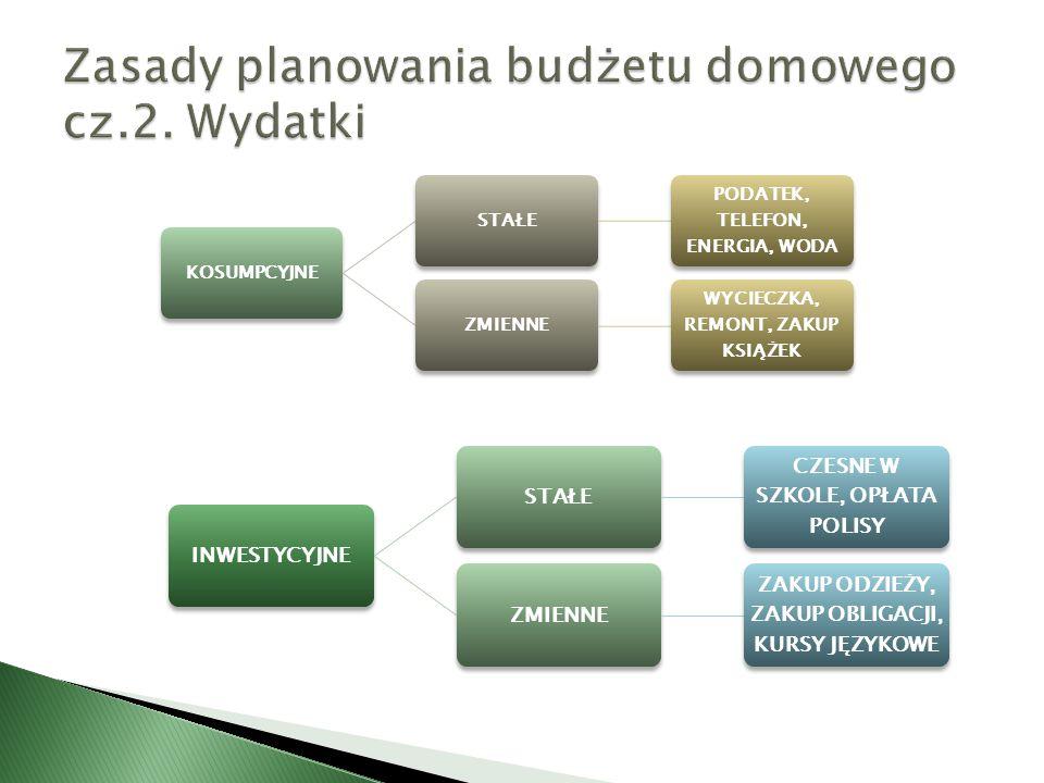 Zasady planowania budżetu domowego cz.2. Wydatki