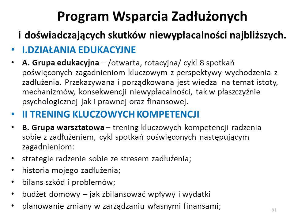 Program Wsparcia Zadłużonych i doświadczających skutków niewypłacalności najbliższych.