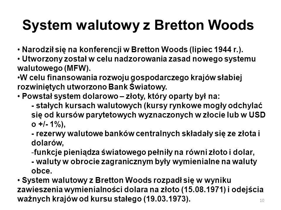 System walutowy z Bretton Woods