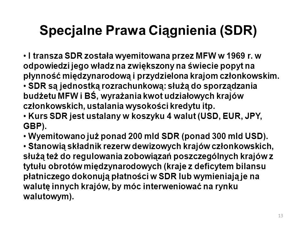 Specjalne Prawa Ciągnienia (SDR)