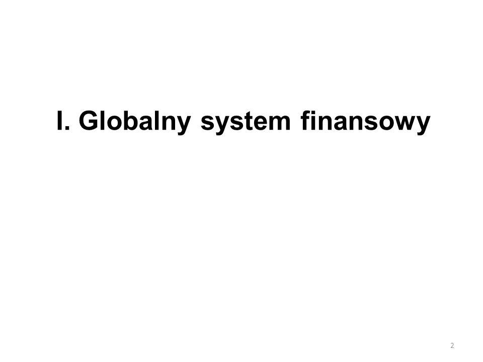 I. Globalny system finansowy
