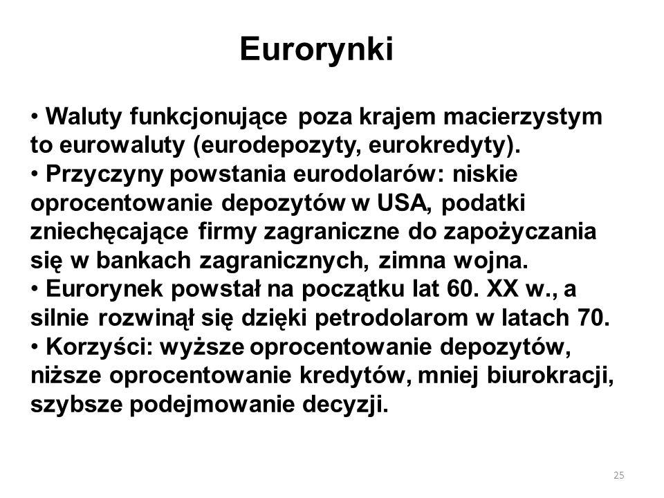 Eurorynki Waluty funkcjonujące poza krajem macierzystym to eurowaluty (eurodepozyty, eurokredyty).