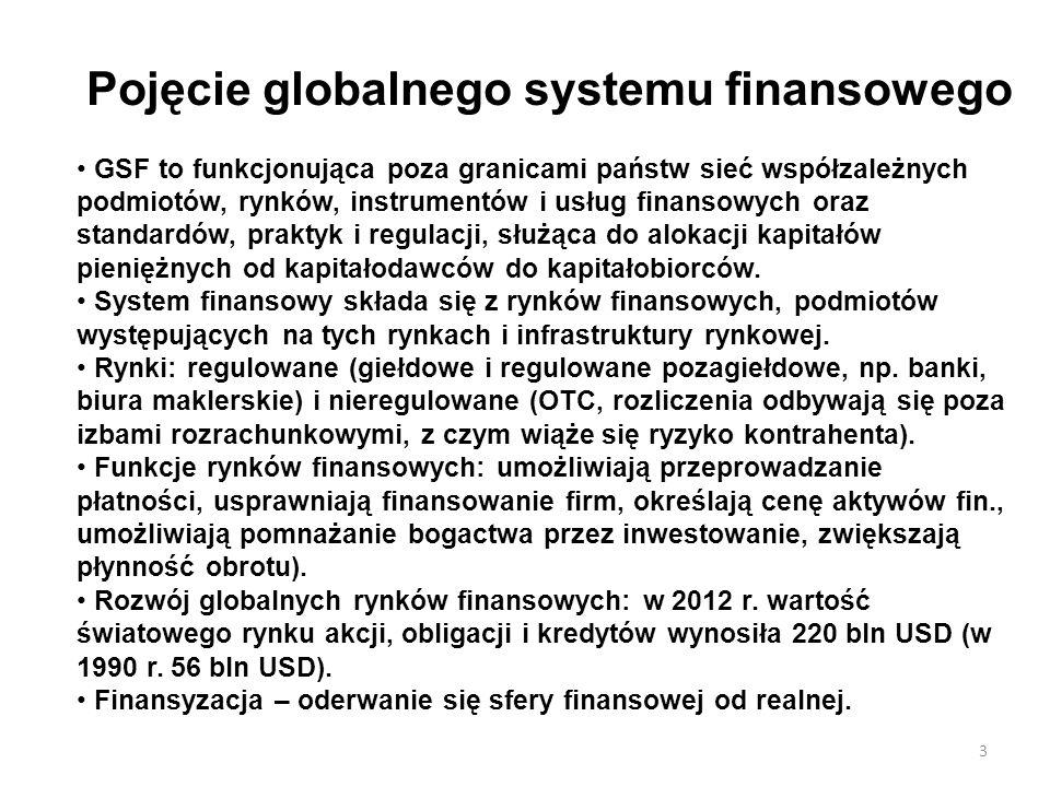 Pojęcie globalnego systemu finansowego