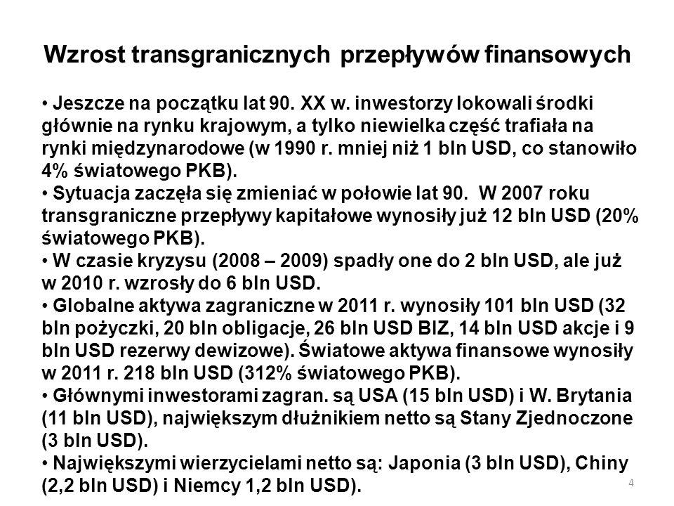 Wzrost transgranicznych przepływów finansowych