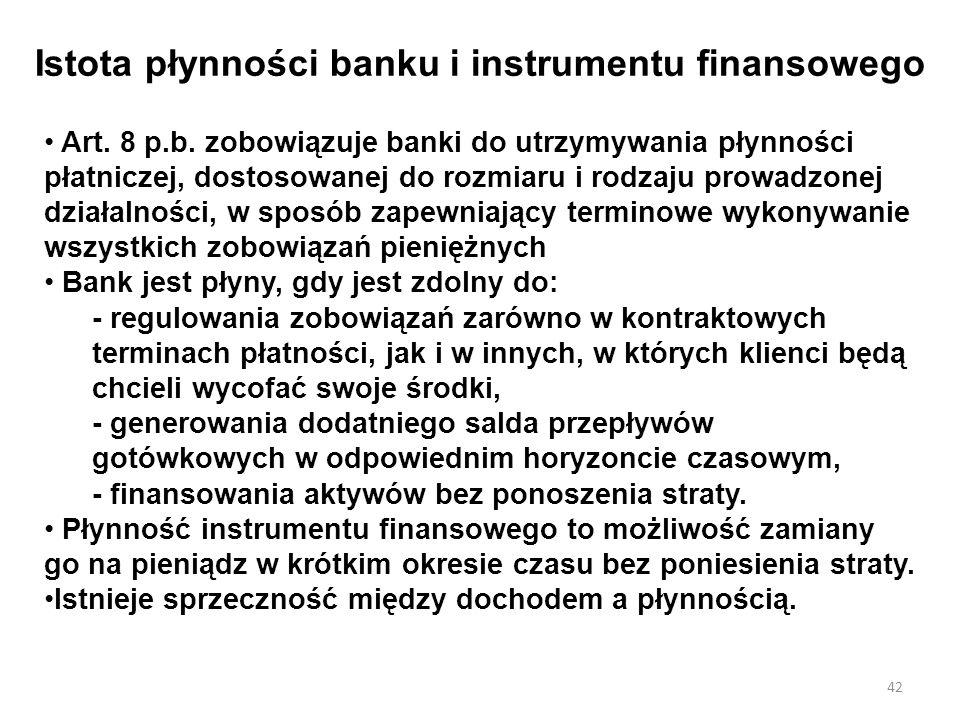Istota płynności banku i instrumentu finansowego