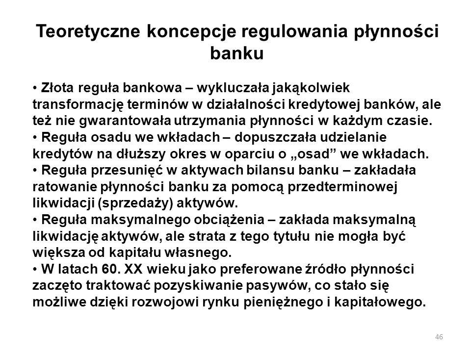 Teoretyczne koncepcje regulowania płynności banku