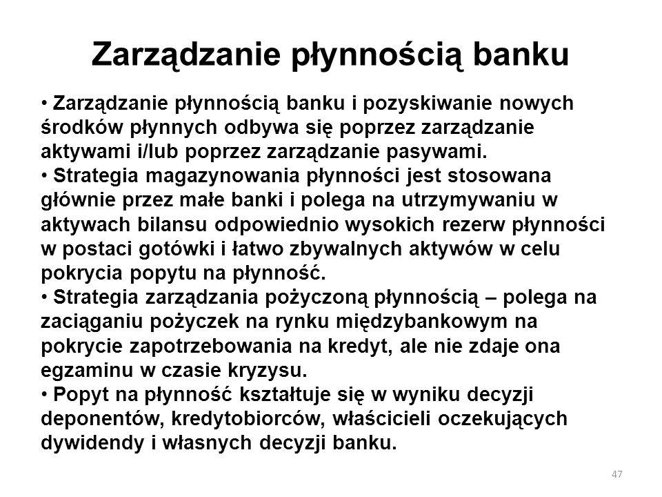 Zarządzanie płynnością banku