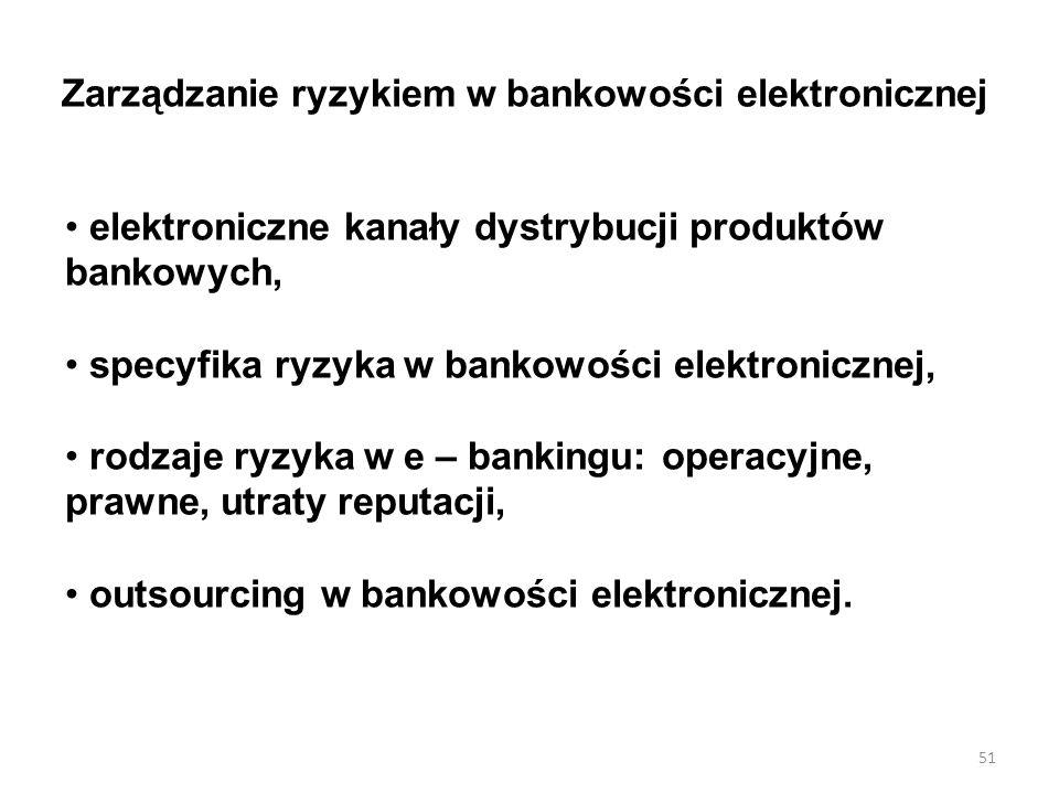 Zarządzanie ryzykiem w bankowości elektronicznej