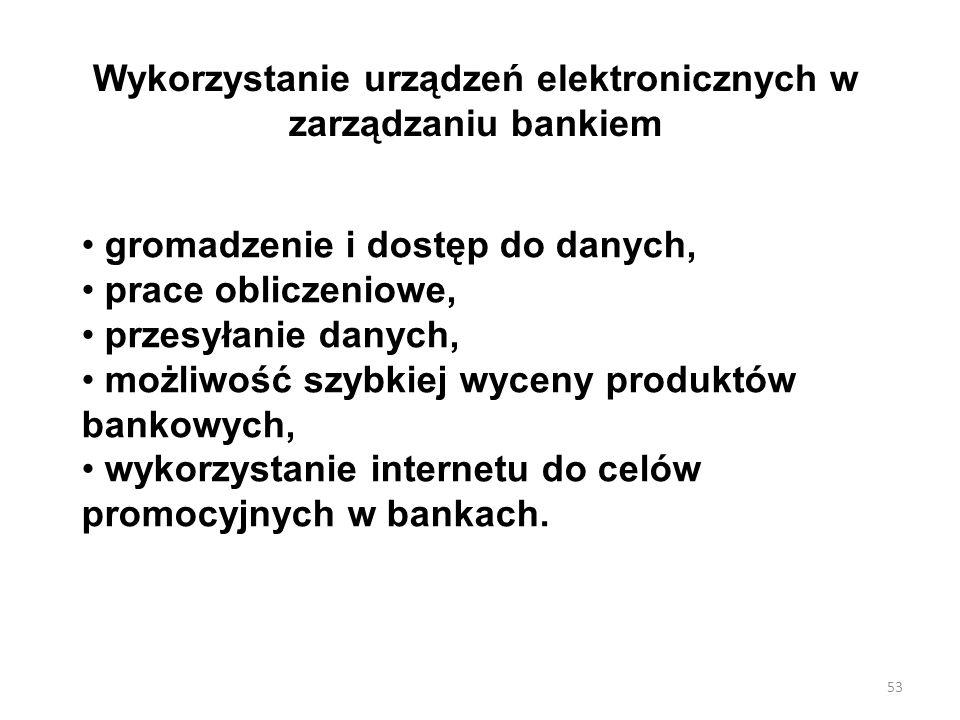 Wykorzystanie urządzeń elektronicznych w zarządzaniu bankiem