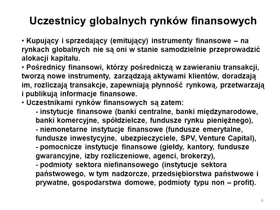 Uczestnicy globalnych rynków finansowych