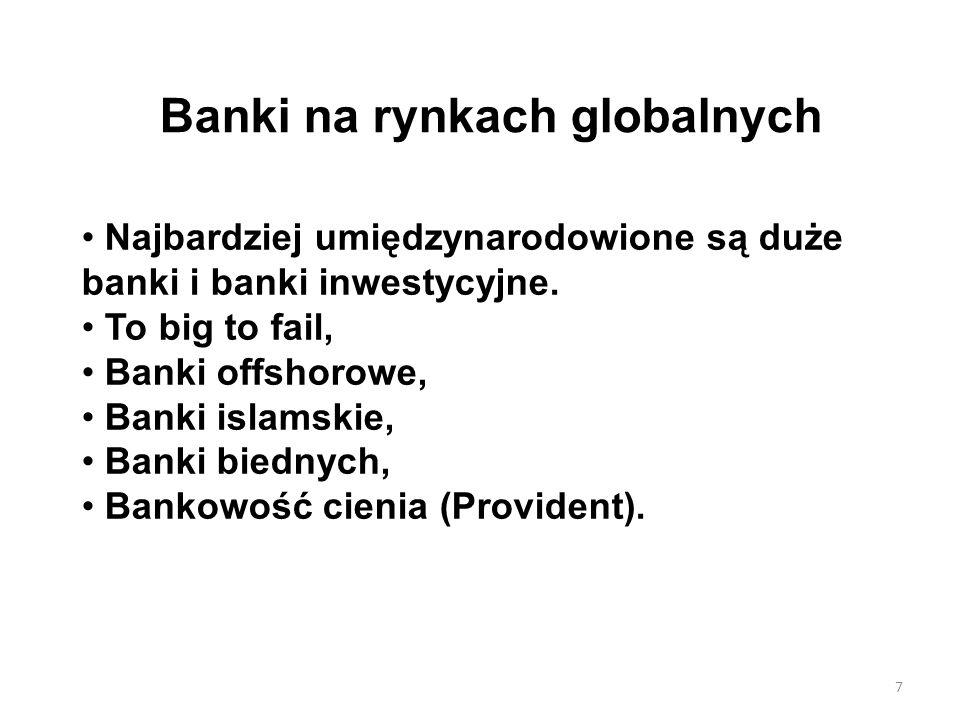Banki na rynkach globalnych