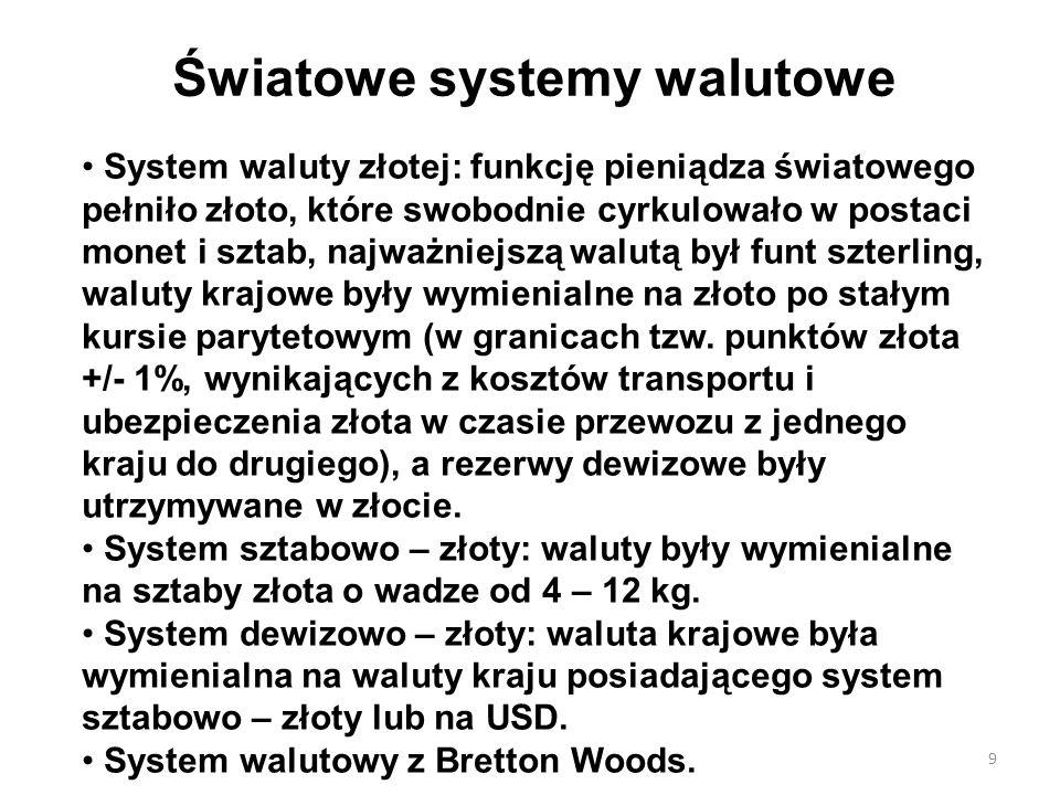 Światowe systemy walutowe