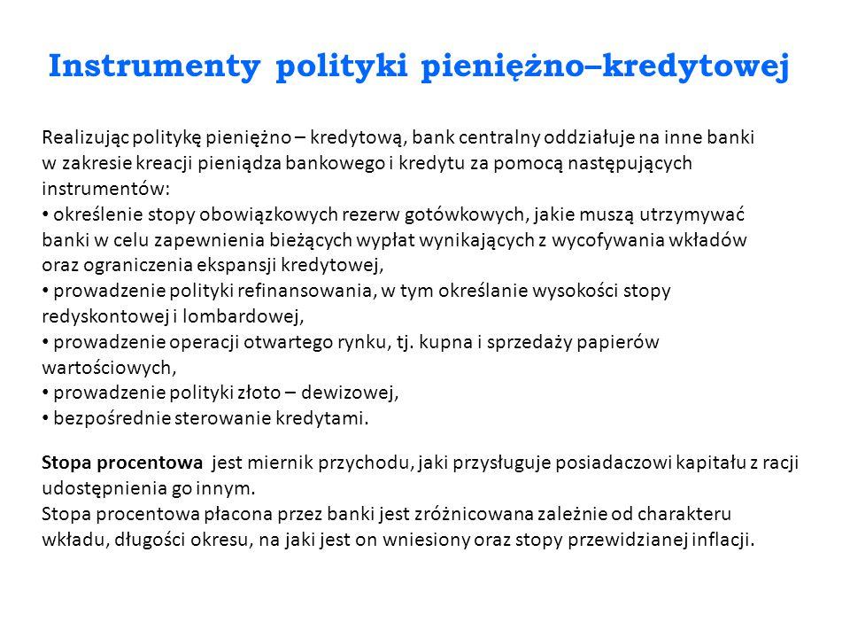 Instrumenty polityki pieniężno–kredytowej