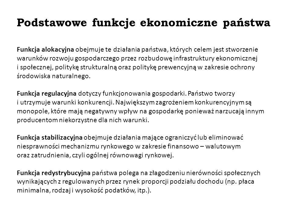 Podstawowe funkcje ekonomiczne państwa