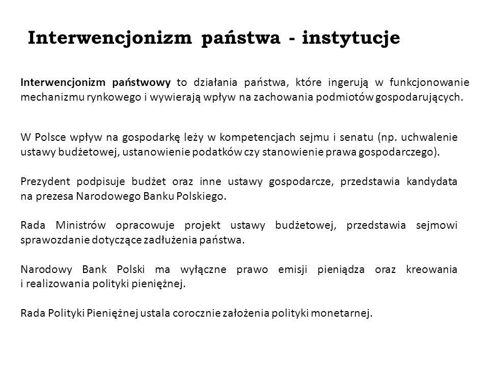 Interwencjonizm państwa - instytucje