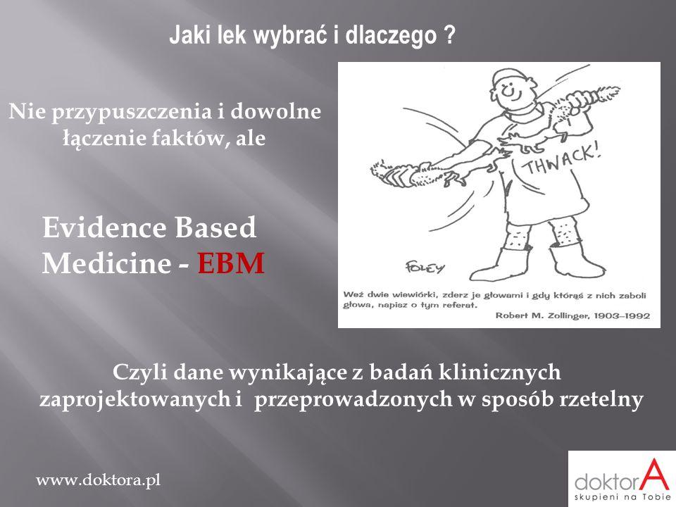 Evidence Based Medicine - EBM