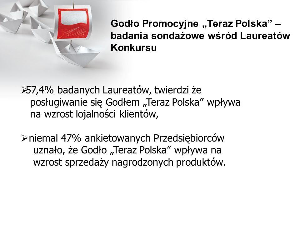 """Godło Promocyjne """"Teraz Polska – badania sondażowe wśród Laureatów Konkursu"""