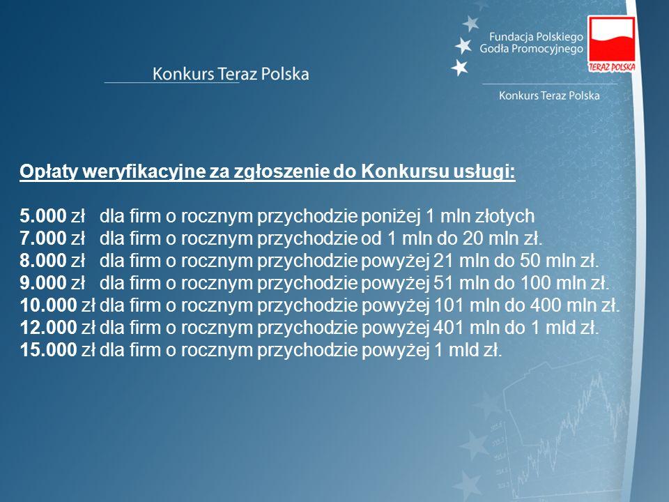 Opłaty weryfikacyjne za zgłoszenie do Konkursu usługi: