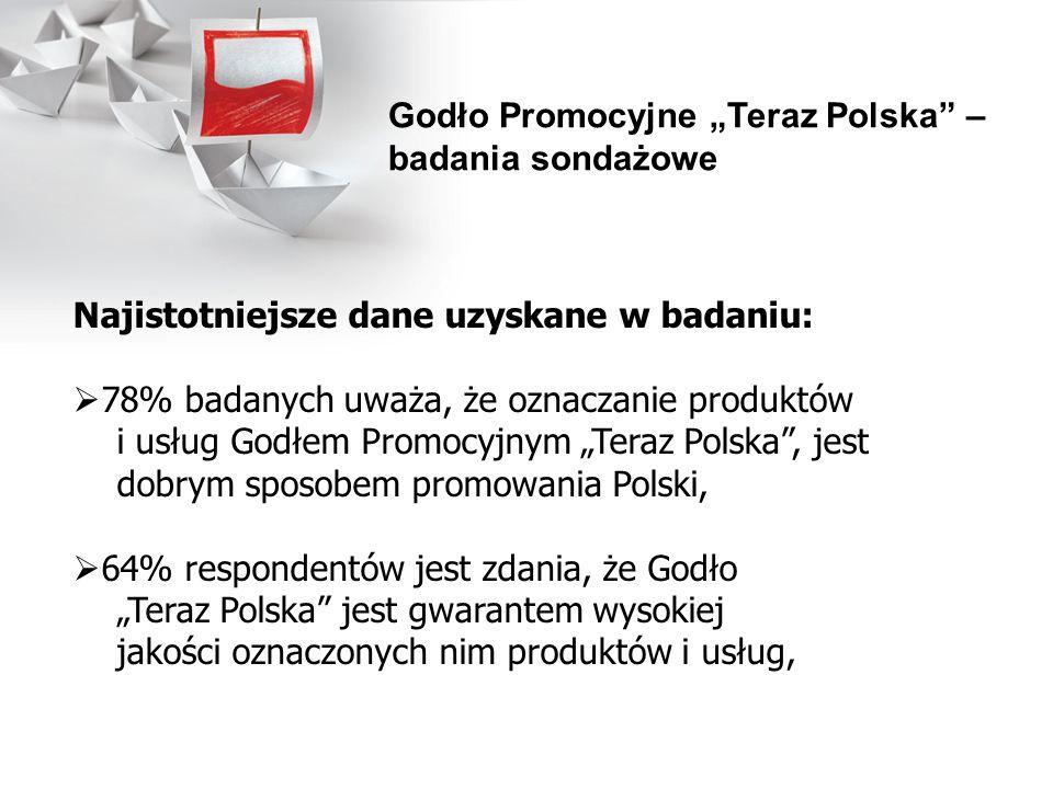 """Godło Promocyjne """"Teraz Polska – badania sondażowe"""
