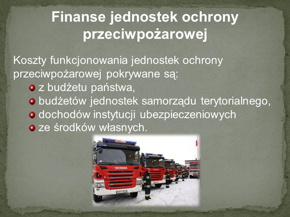 Finanse jednostek ochrony przeciwpożarowej