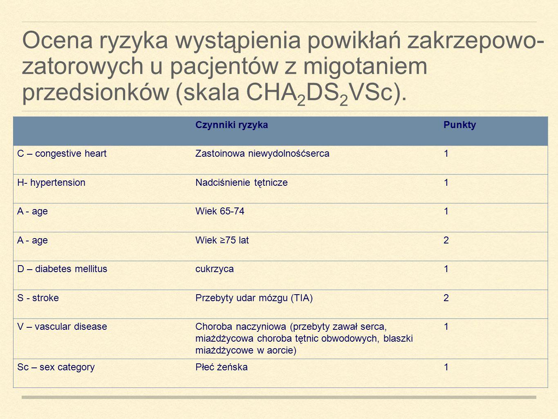 Ocena ryzyka wystąpienia powikłań zakrzepowo-zatorowych u pacjentów z migotaniem przedsionków (skala CHA2DS2VSc).