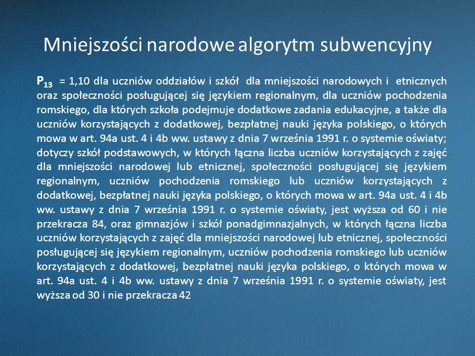 Mniejszości narodowe algorytm subwencyjny