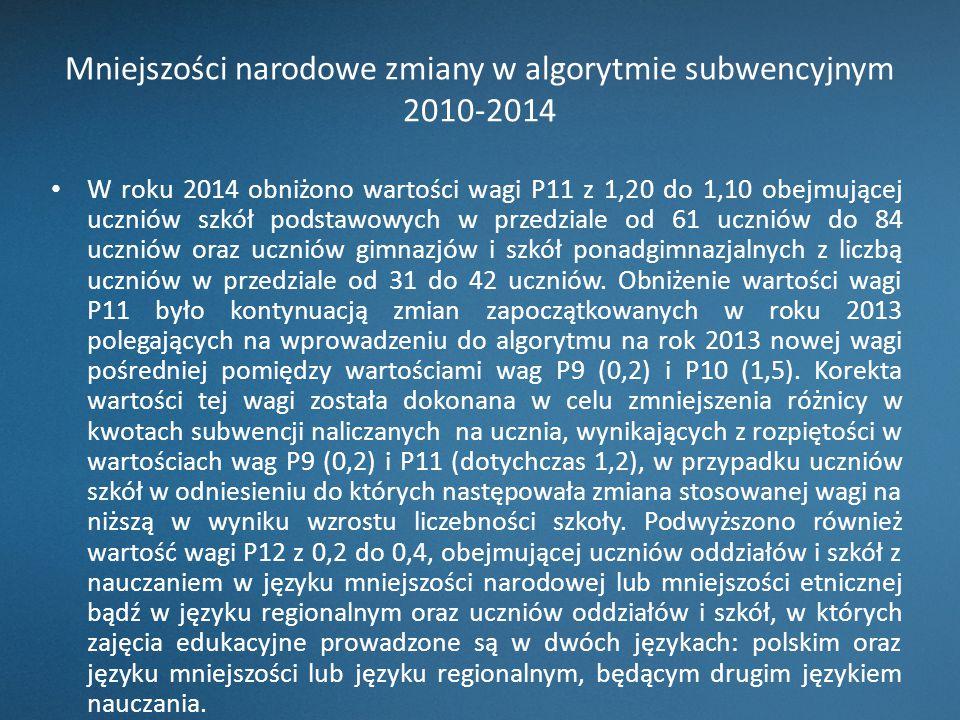 Mniejszości narodowe zmiany w algorytmie subwencyjnym 2010-2014