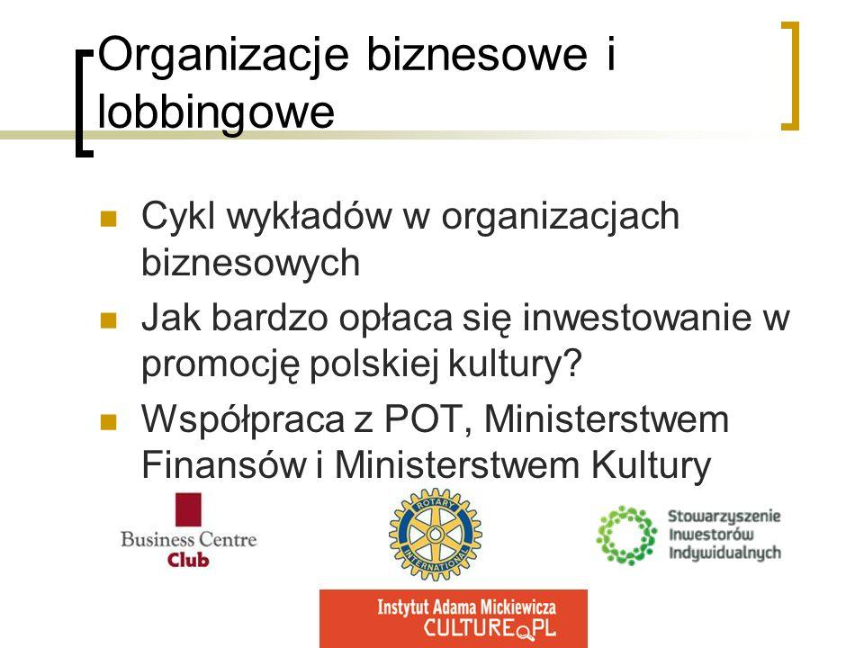 Organizacje biznesowe i lobbingowe