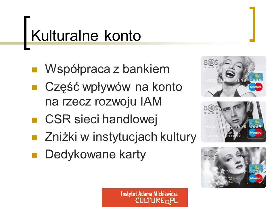 Kulturalne konto Współpraca z bankiem