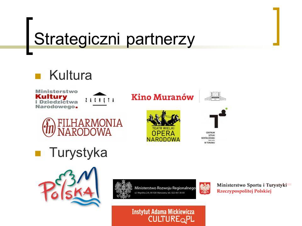 Strategiczni partnerzy