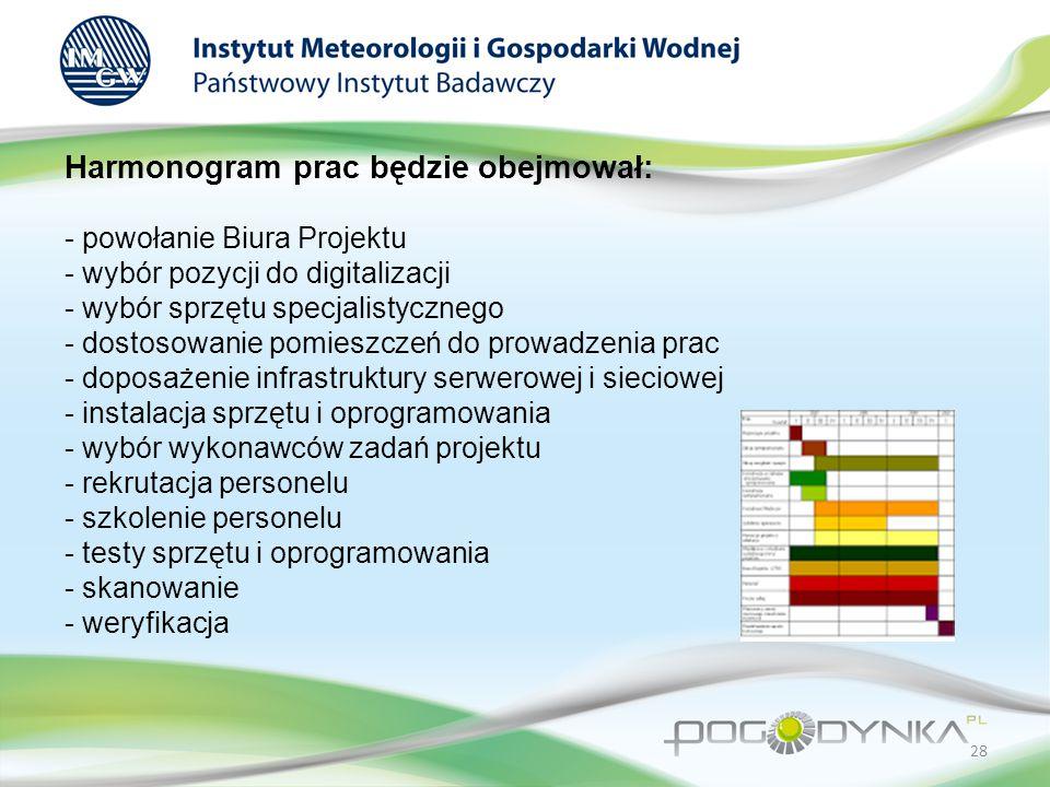 Harmonogram prac będzie obejmował: - powołanie Biura Projektu - wybór pozycji do digitalizacji - wybór sprzętu specjalistycznego - dostosowanie pomieszczeń do prowadzenia prac - doposażenie infrastruktury serwerowej i sieciowej - instalacja sprzętu i oprogramowania - wybór wykonawców zadań projektu - rekrutacja personelu - szkolenie personelu - testy sprzętu i oprogramowania - skanowanie - weryfikacja