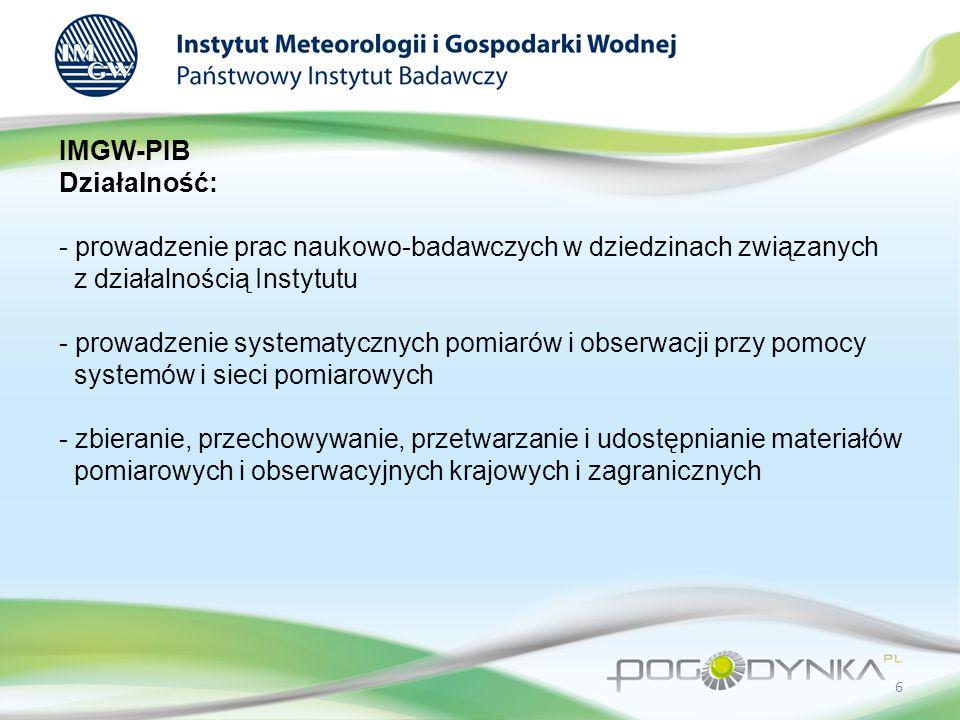 IMGW-PIB Działalność: - prowadzenie prac naukowo-badawczych w dziedzinach związanych z działalnością Instytutu - prowadzenie systematycznych pomiarów i obserwacji przy pomocy systemów i sieci pomiarowych - zbieranie, przechowywanie, przetwarzanie i udostępnianie materiałów pomiarowych i obserwacyjnych krajowych i zagranicznych