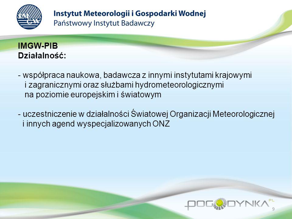 IMGW-PIB Działalność: - współpraca naukowa, badawcza z innymi instytutami krajowymi i zagranicznymi oraz służbami hydrometeorologicznymi na poziomie europejskim i światowym - uczestniczenie w działalności Światowej Organizacji Meteorologicznej i innych agend wyspecjalizowanych ONZ